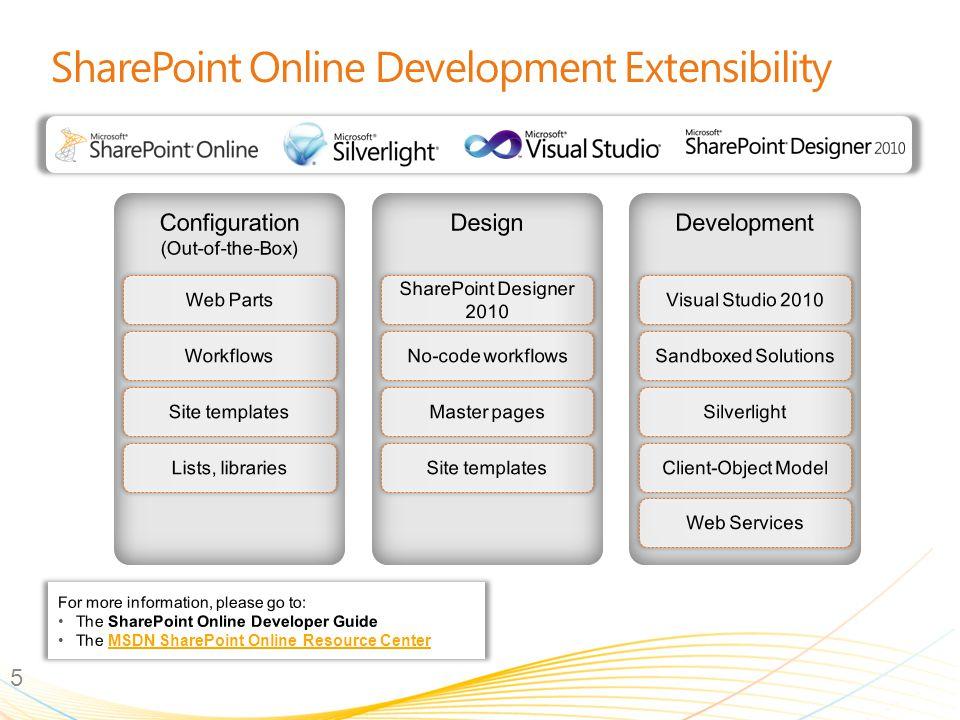 SharePoint Online Development Extensibility