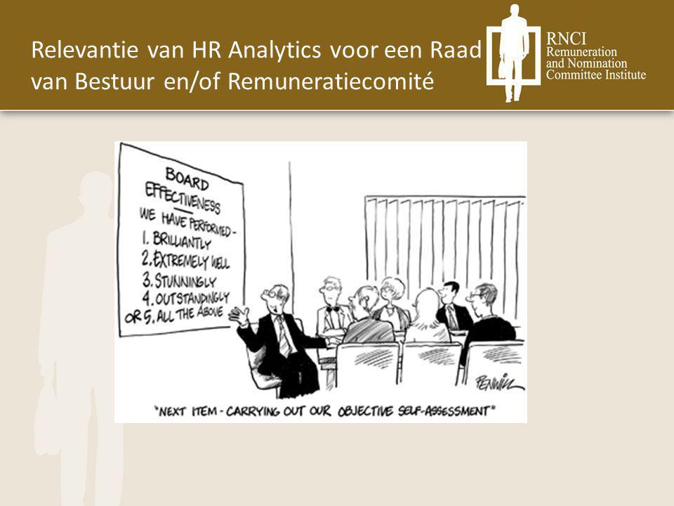 Relevantie van HR Analytics voor een Raad