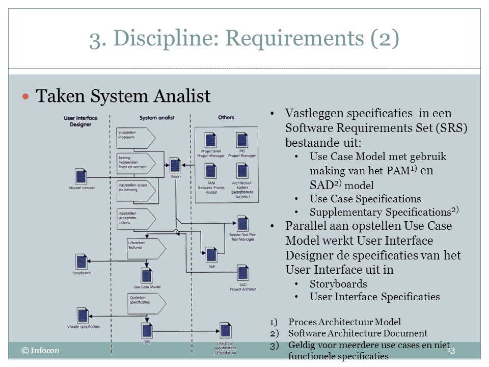 3. Discipline: Requirements (2)