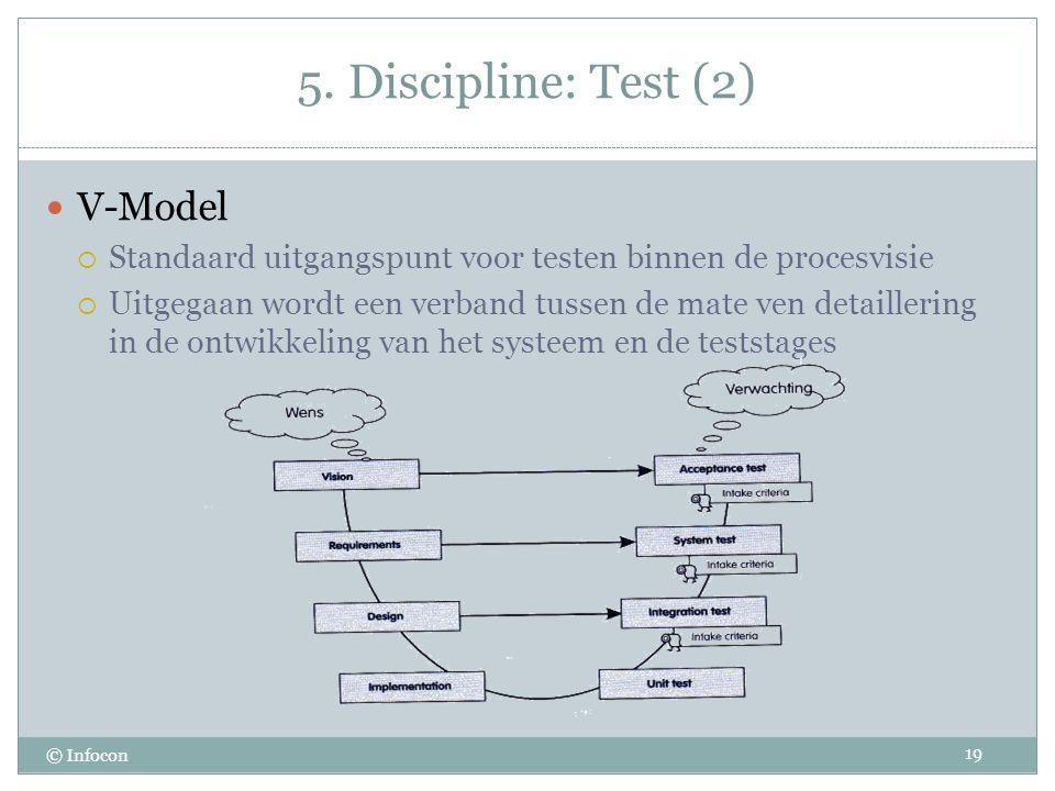 5. Discipline: Test (2) V-Model