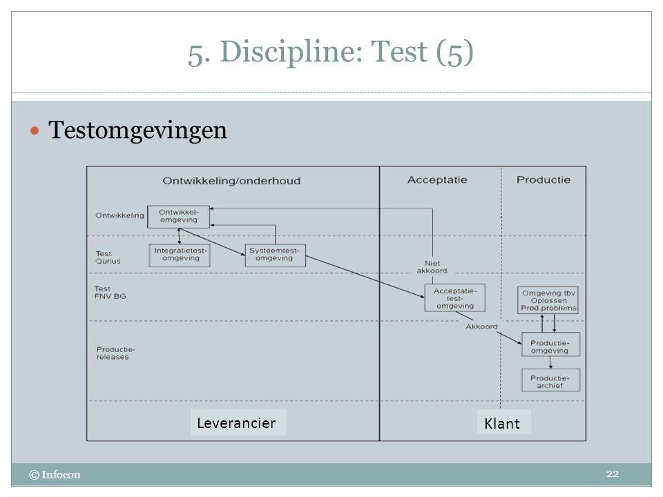 5. Discipline: Test (5) Testomgevingen Leverancier Klant © Infocon 22