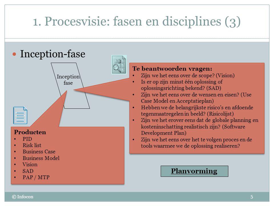 1. Procesvisie: fasen en disciplines (3)