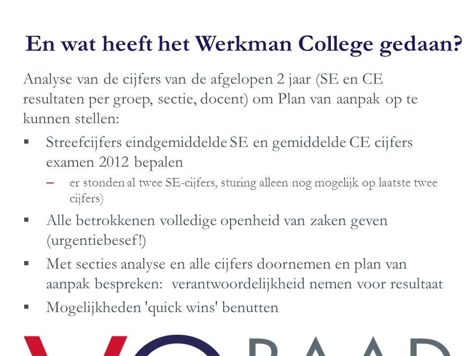 En wat heeft het Werkman College gedaan