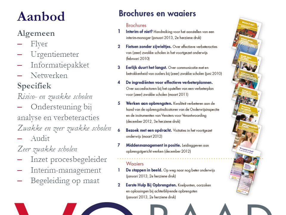 Aanbod Algemeen Flyer Urgentiemeter Informatiepakket Netwerken