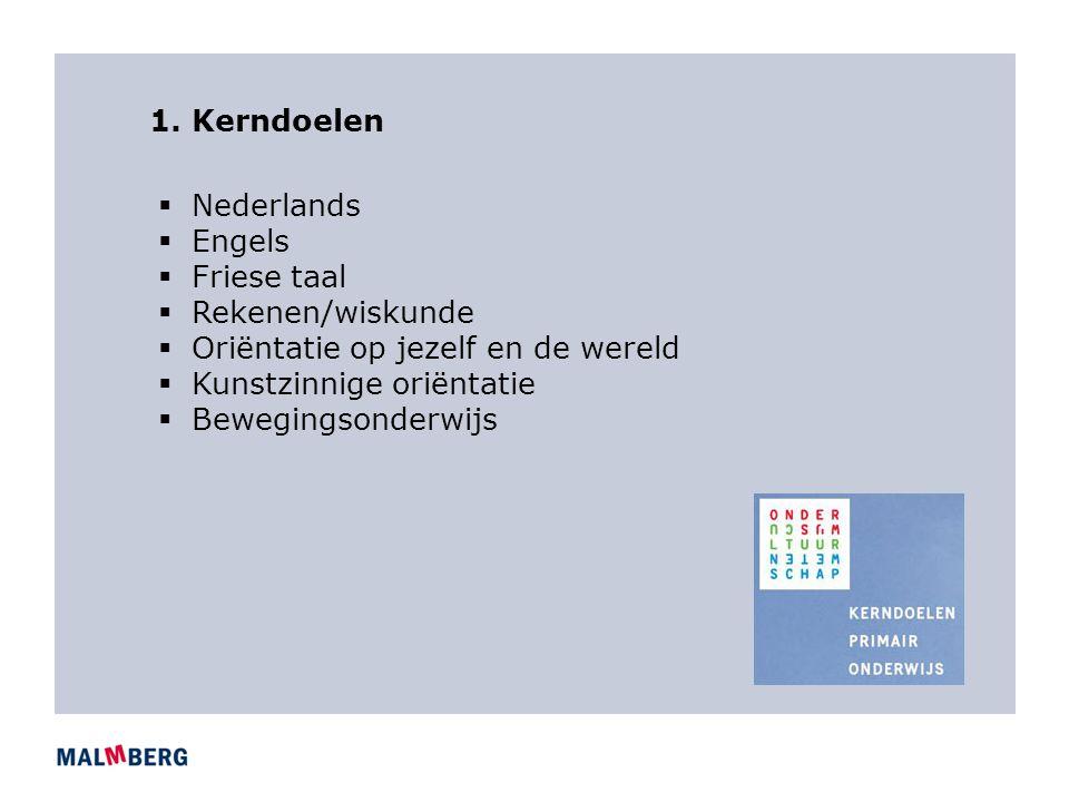 1. Kerndoelen Nederlands. Engels. Friese taal. Rekenen/wiskunde. Oriëntatie op jezelf en de wereld.