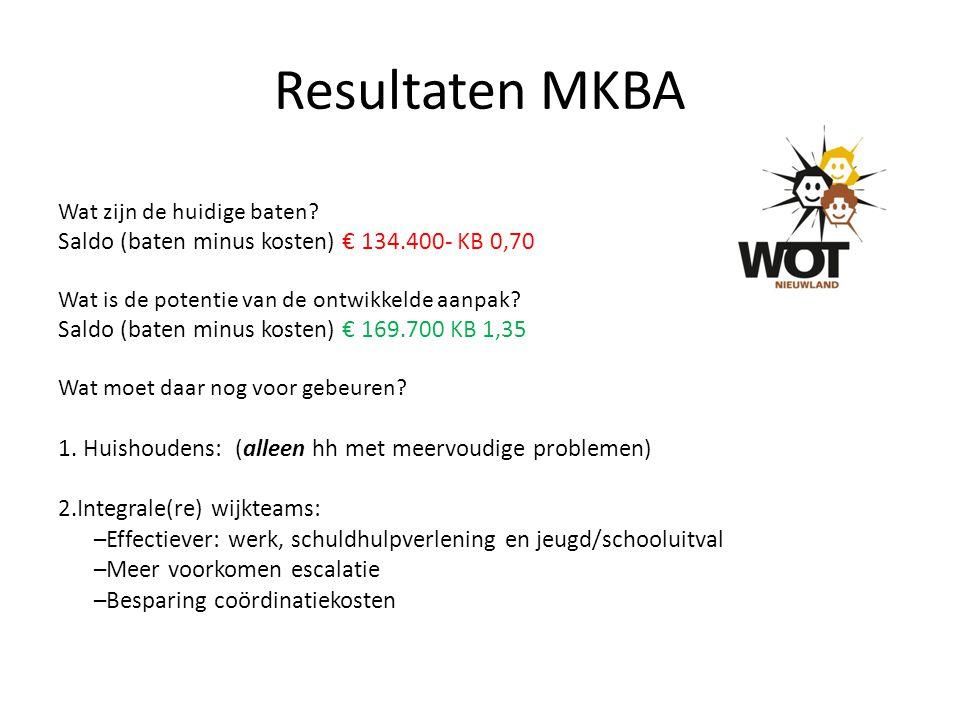 Resultaten MKBA Saldo (baten minus kosten) € 134.400- KB 0,70