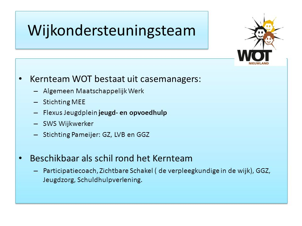 Wijkondersteuningsteam