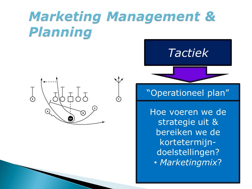 Marketing Management & Planning