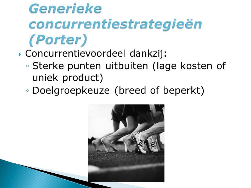 Generieke concurrentiestrategieën (Porter)