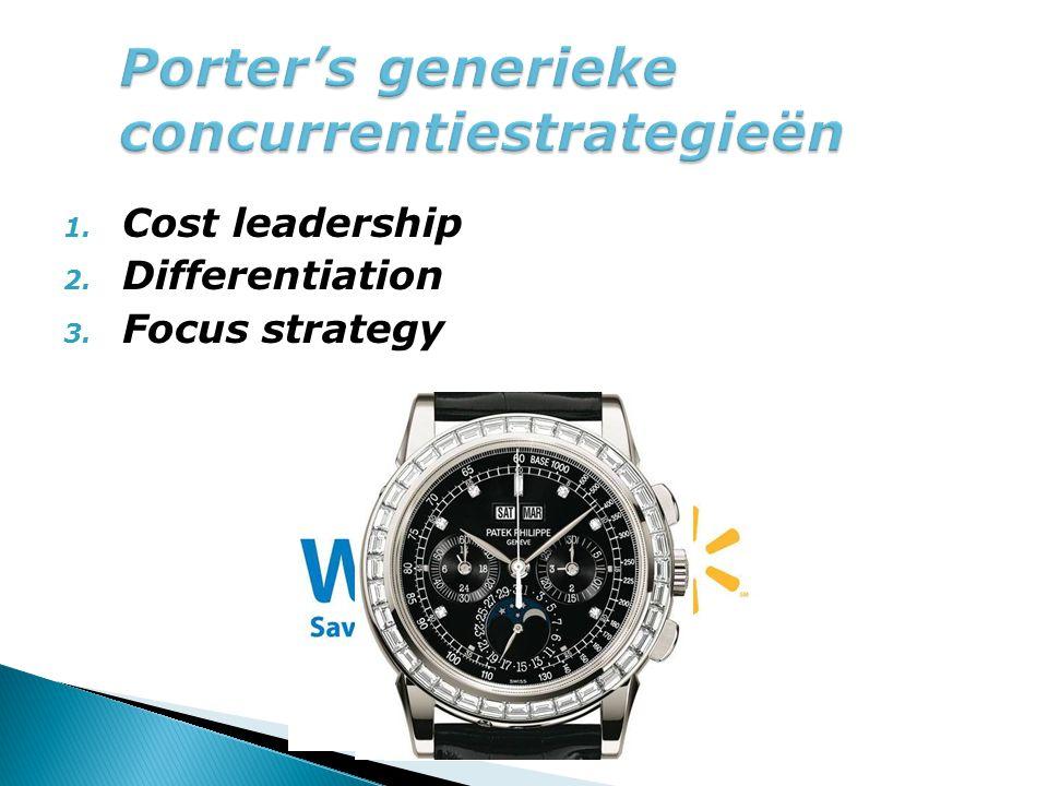 Porter's generieke concurrentiestrategieën