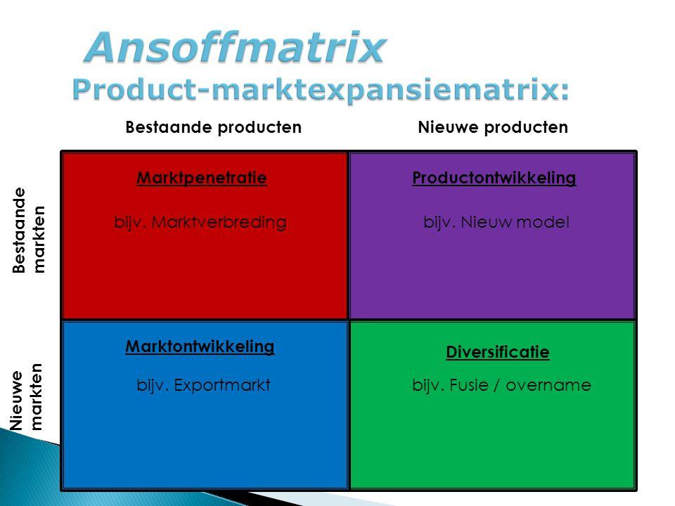Ansoffmatrix Product-marktexpansiematrix: