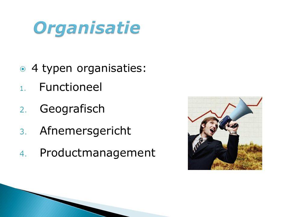 Organisatie Geografisch Afnemersgericht Productmanagement