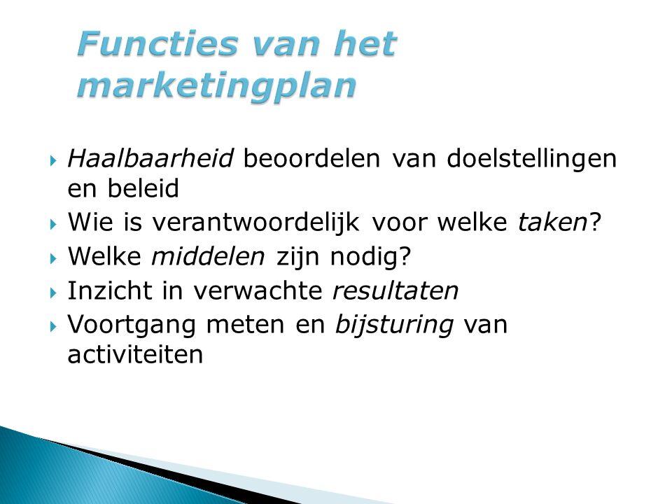 Functies van het marketingplan