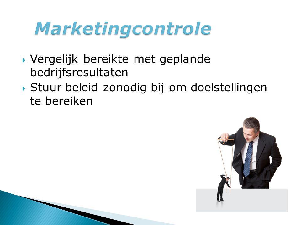 Marketingcontrole Vergelijk bereikte met geplande bedrijfsresultaten