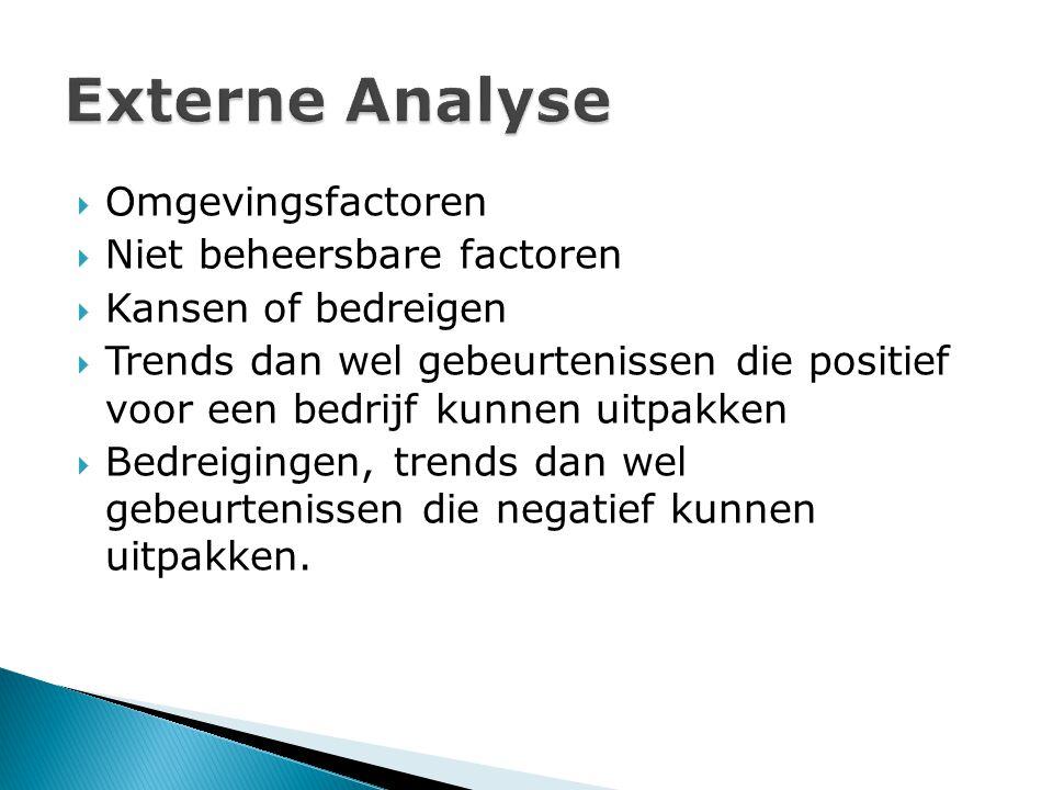 Externe Analyse Omgevingsfactoren Niet beheersbare factoren