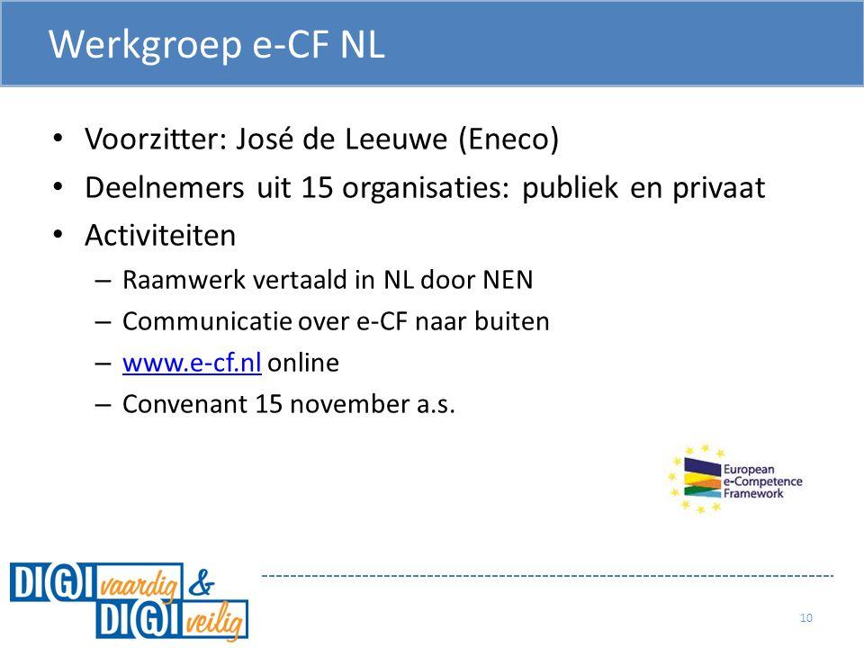 e-CF Werkgroep e-CF NL Voorzitter: José de Leeuwe (Eneco)