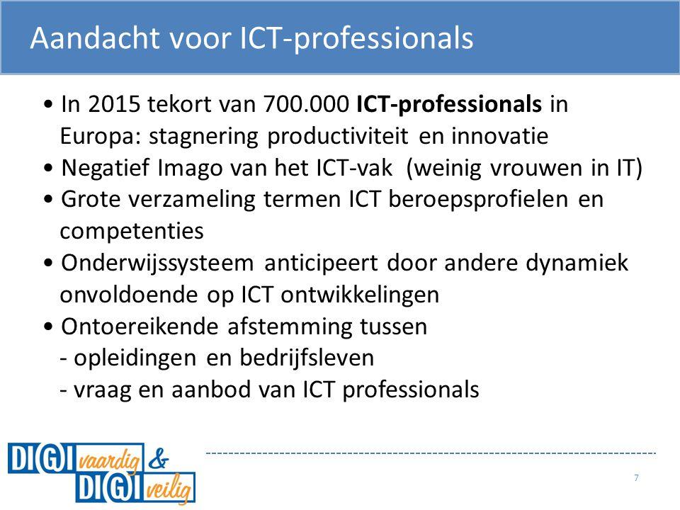 Aandacht voor ICT-professionals