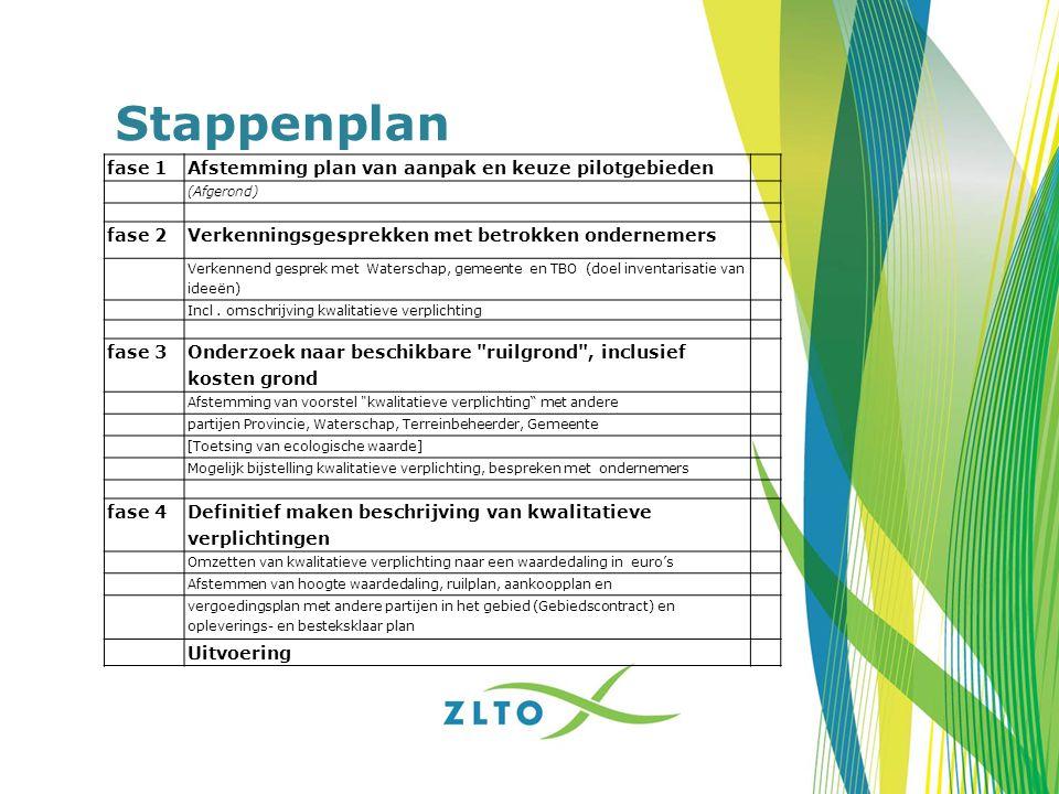 Stappenplan fase 1 Afstemming plan van aanpak en keuze pilotgebieden
