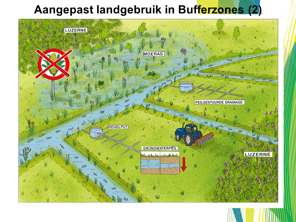 Aangepast landgebruik in Bufferzones (2)