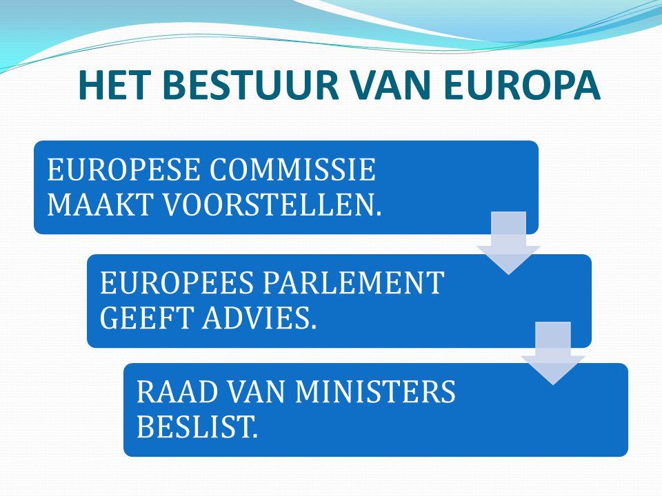 HET BESTUUR VAN EUROPA EUROPESE COMMISSIE MAAKT VOORSTELLEN.