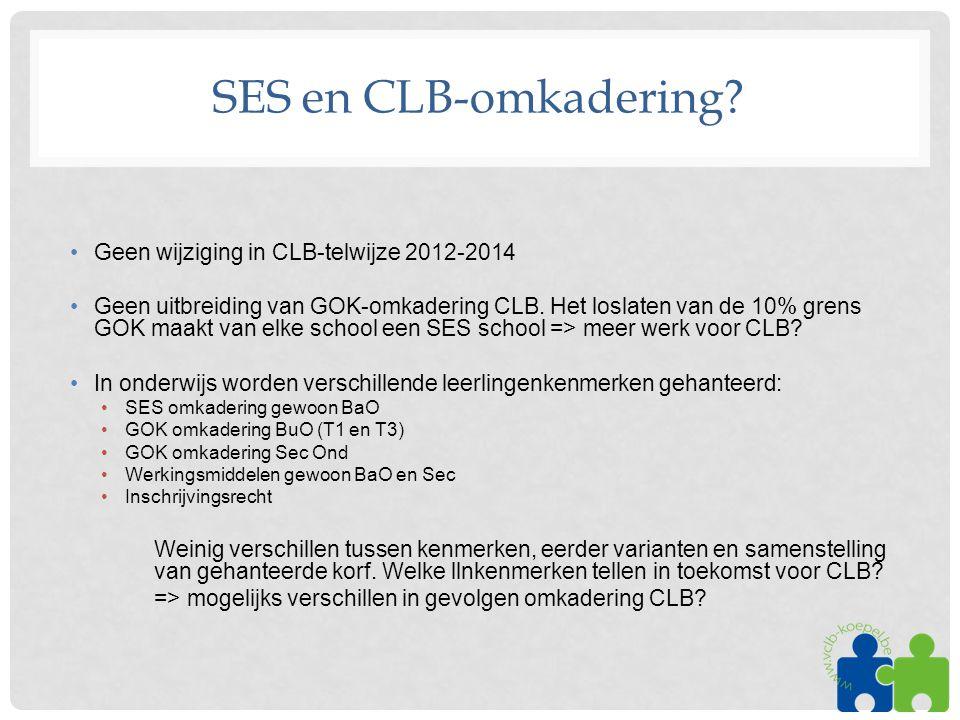 SES en CLB-omkadering Geen wijziging in CLB-telwijze 2012-2014
