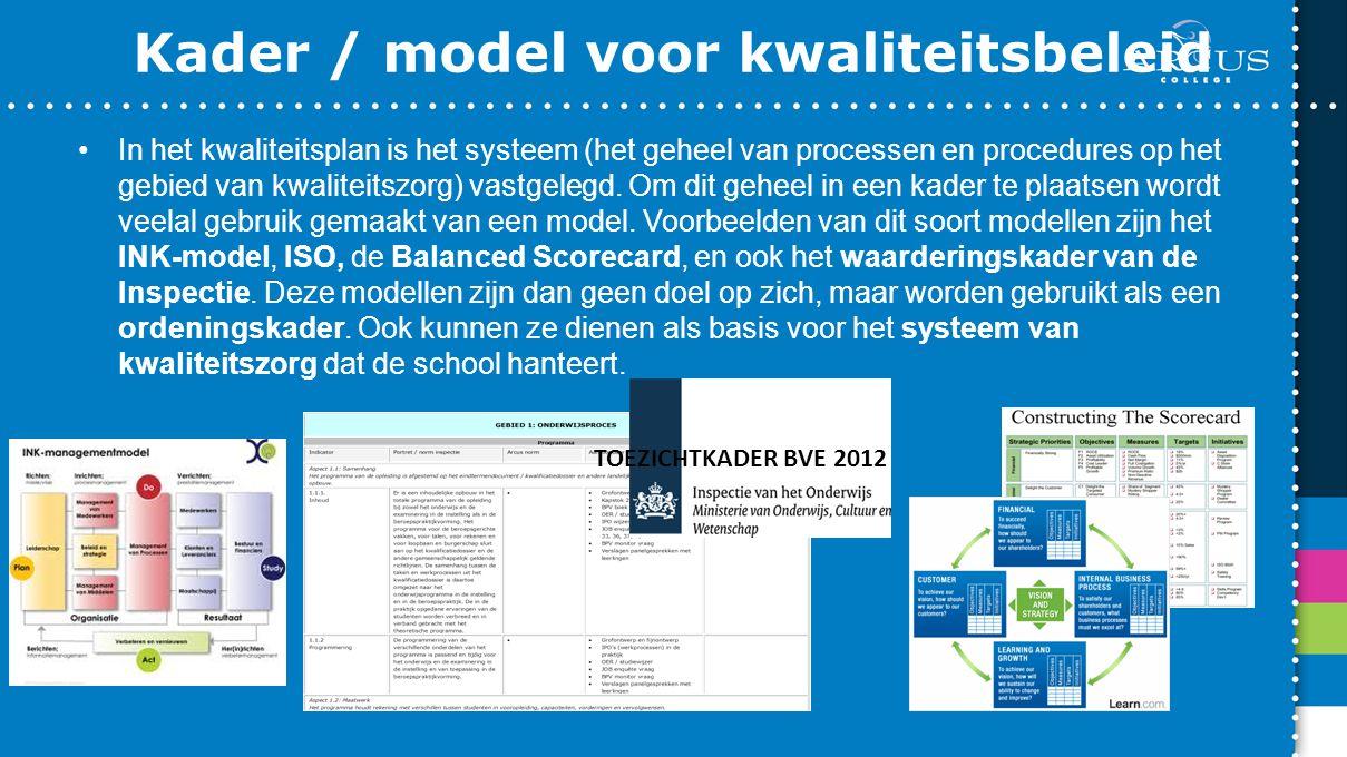Kader / model voor kwaliteitsbeleid