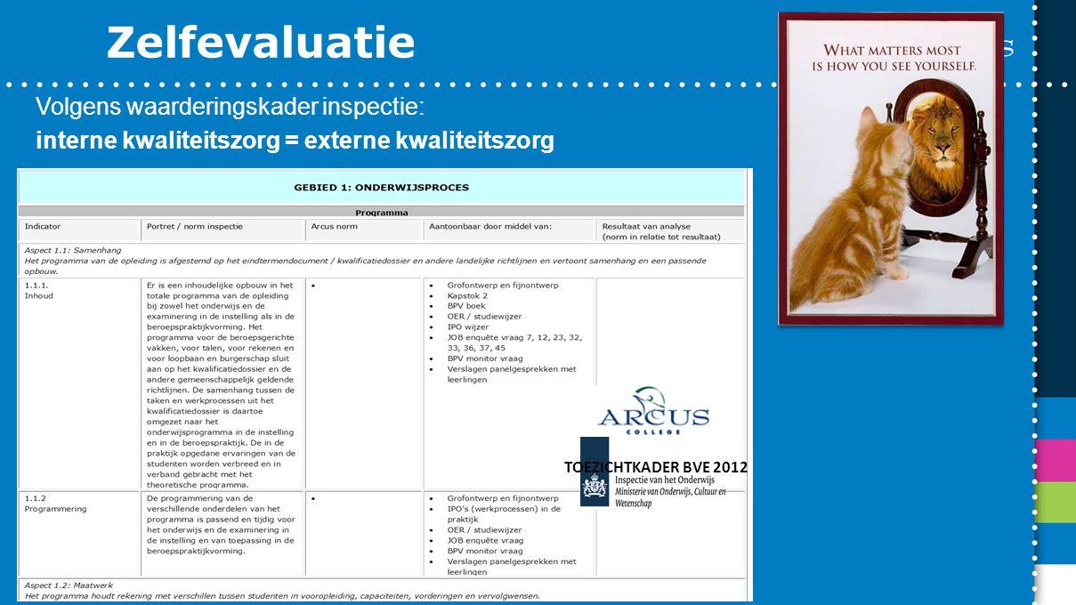 Zelfevaluatie Volgens waarderingskader inspectie: