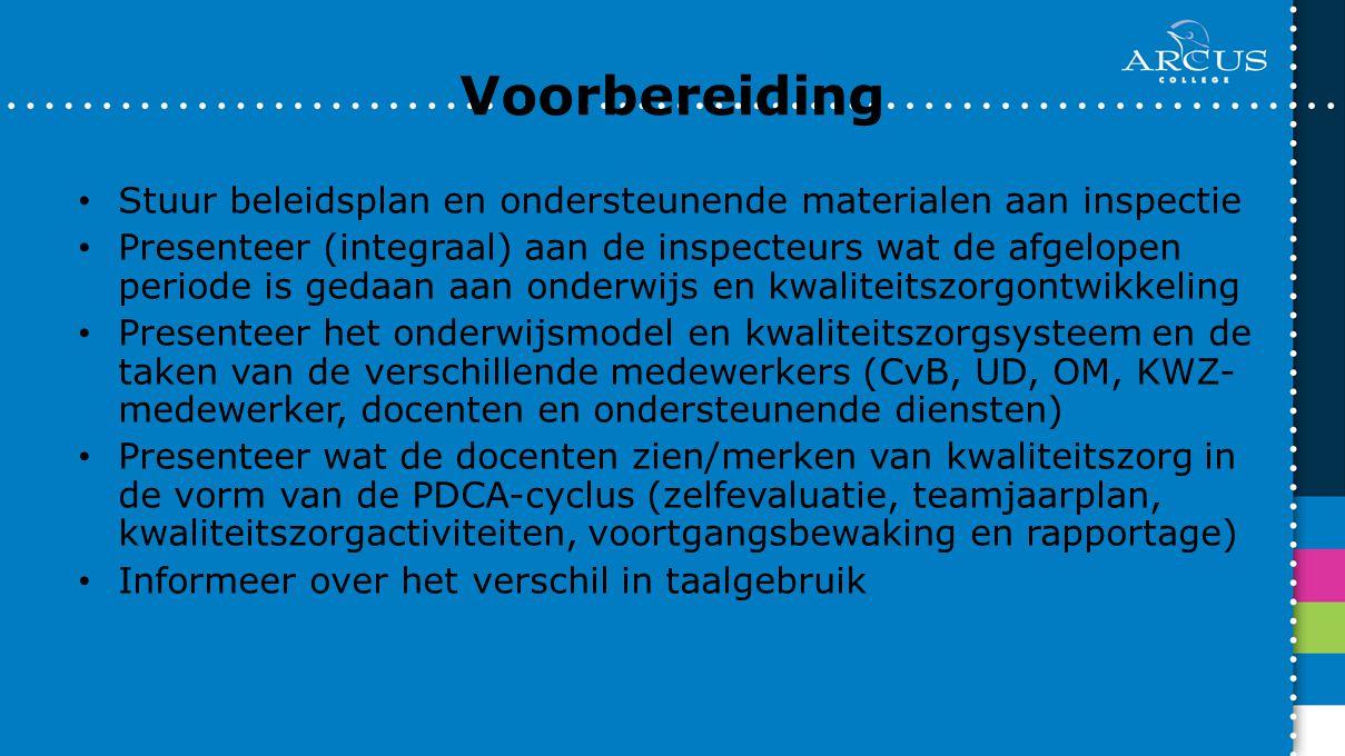 Voorbereiding Stuur beleidsplan en ondersteunende materialen aan inspectie.