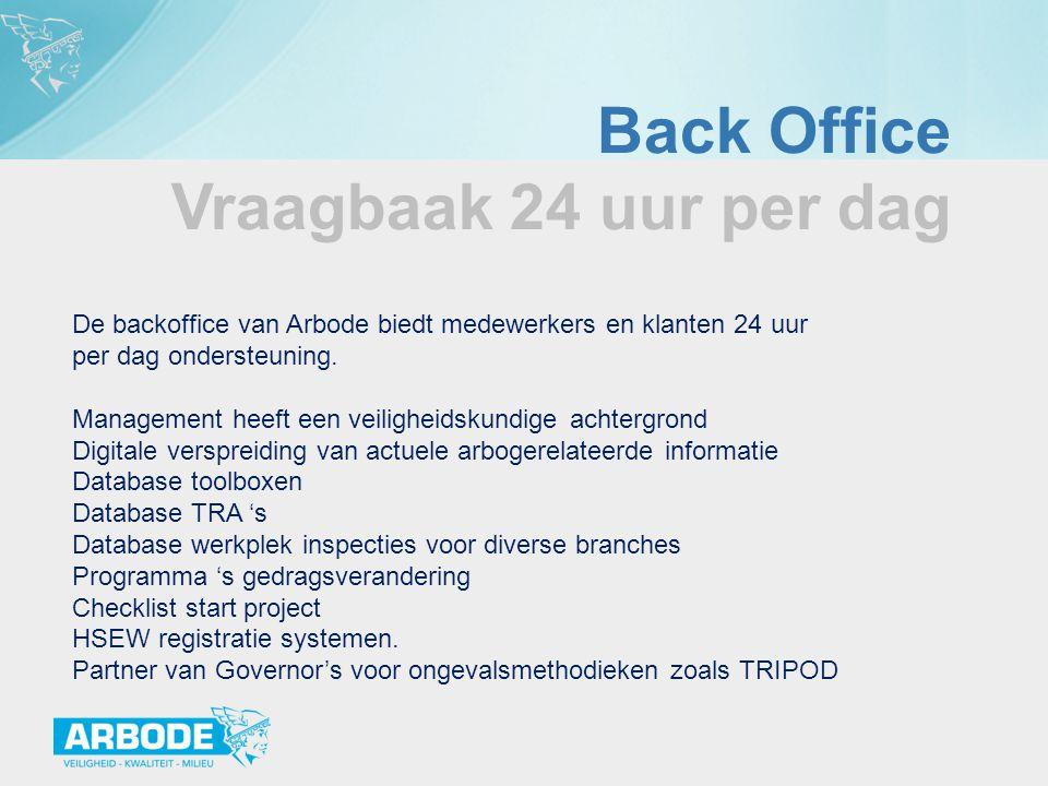 Back Office Vraagbaak 24 uur per dag