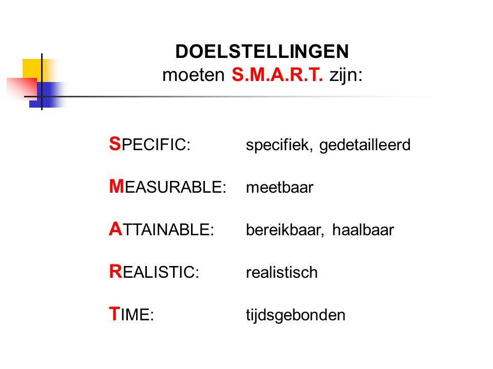 DOELSTELLINGEN moeten S.M.A.R.T. zijn: SPECIFIC: specifiek, gedetailleerd. MEASURABLE: meetbaar.