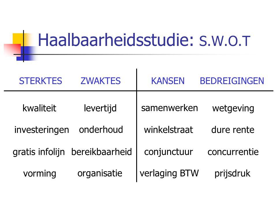 Haalbaarheidsstudie: S.W.O.T