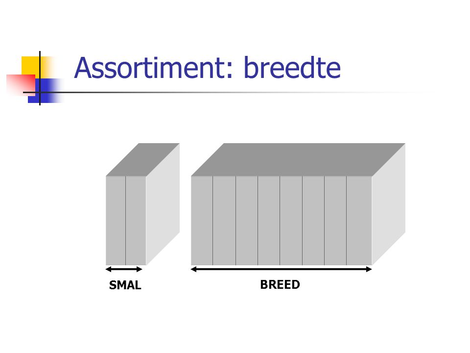 Assortiment: breedte SMAL BREED