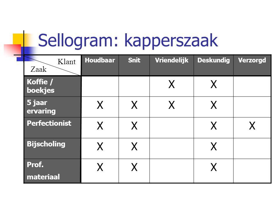 Sellogram: kapperszaak