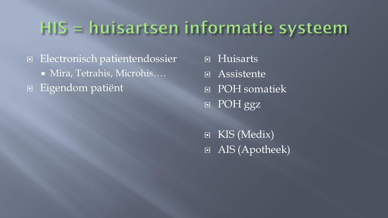 HIS = huisartsen informatie systeem