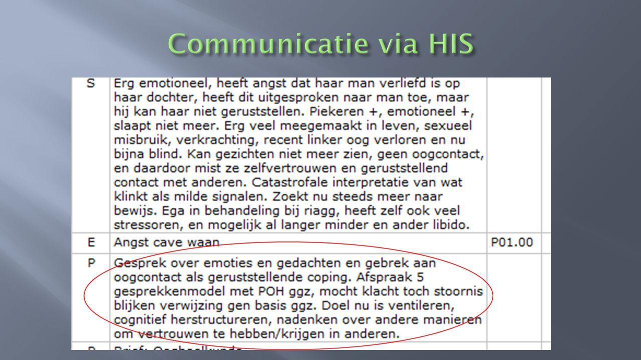 Communicatie via HIS