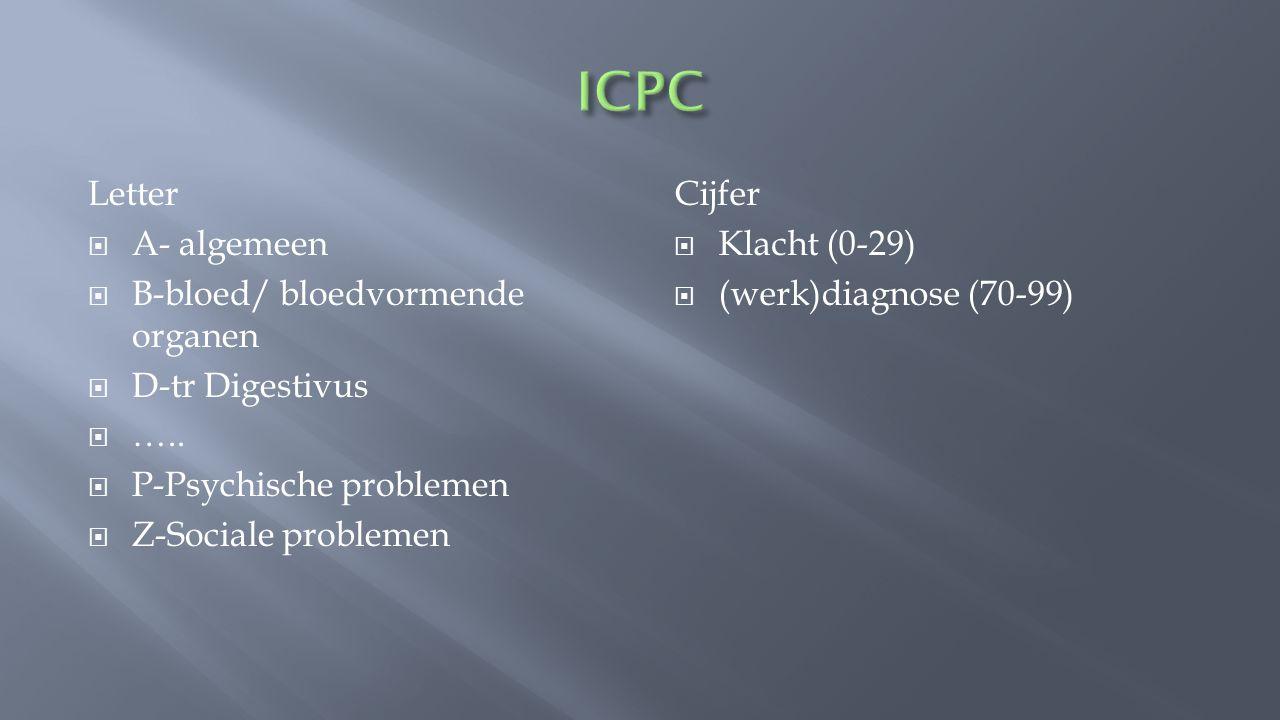 ICPC Letter A- algemeen B-bloed/ bloedvormende organen D-tr Digestivus