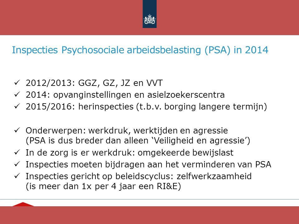 Inspecties Psychosociale arbeidsbelasting (PSA) in 2014