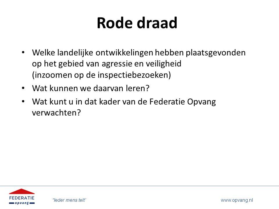 Rode draad Welke landelijke ontwikkelingen hebben plaatsgevonden op het gebied van agressie en veiligheid (inzoomen op de inspectiebezoeken)