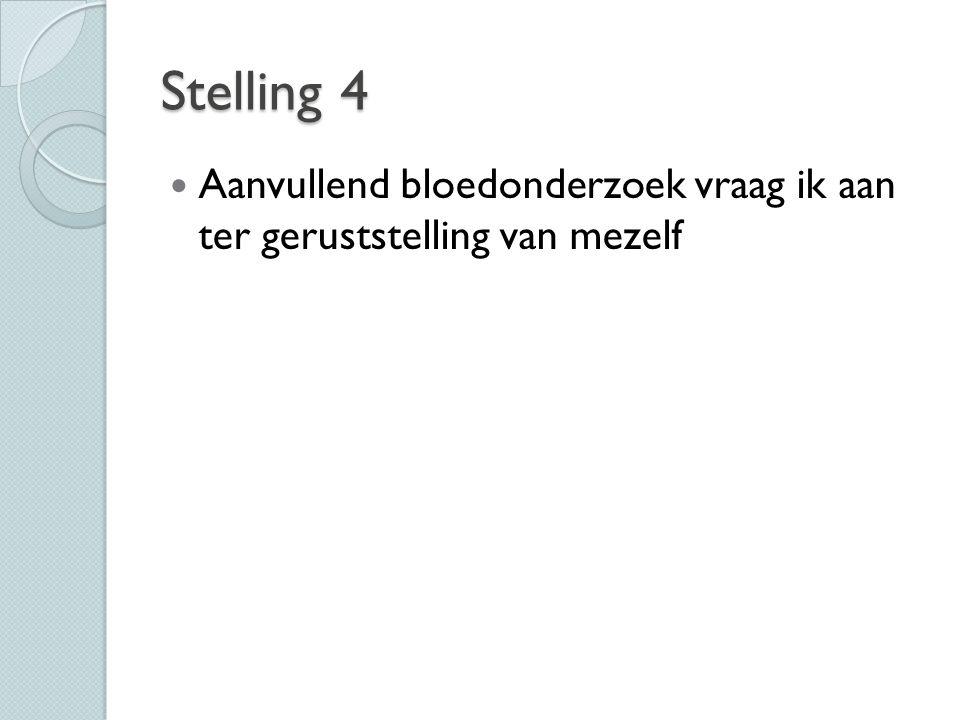 Stelling 4 Aanvullend bloedonderzoek vraag ik aan ter geruststelling van mezelf. Dit doen veel huisartsen.