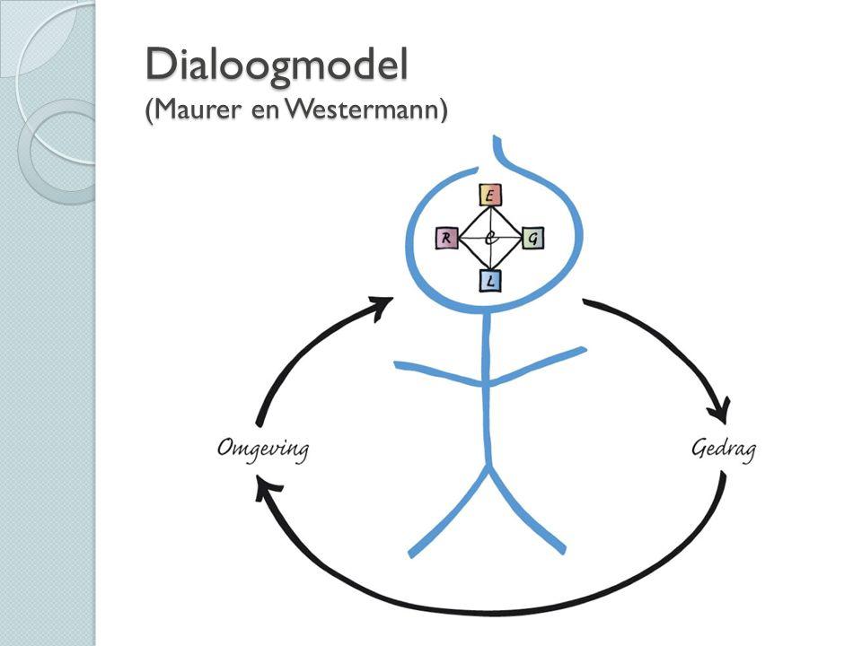 Dialoogmodel (Maurer en Westermann)