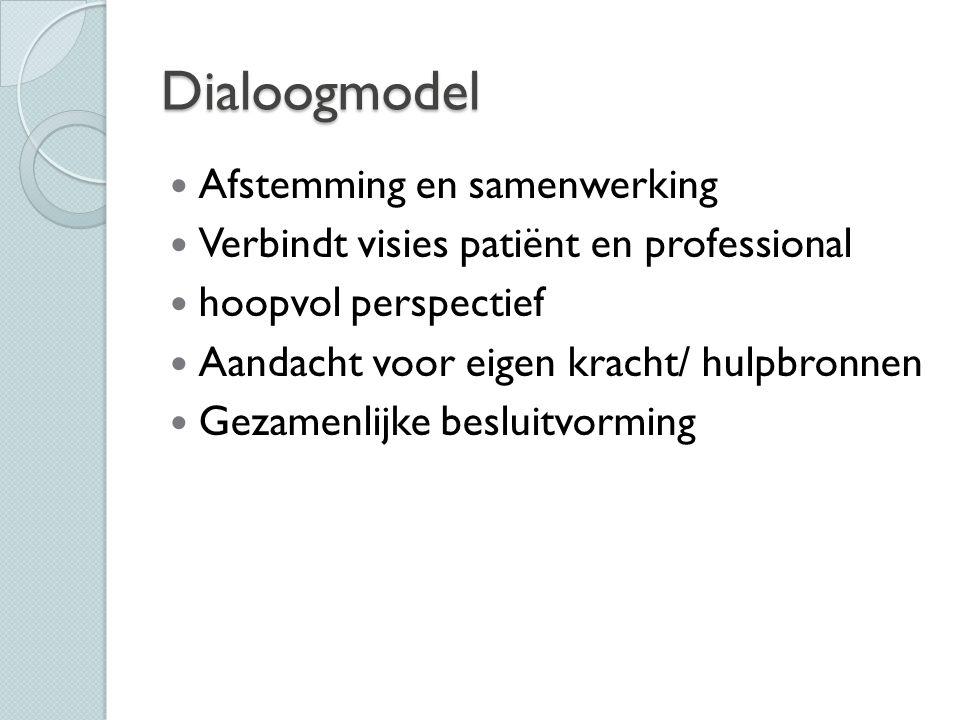 Dialoogmodel Afstemming en samenwerking