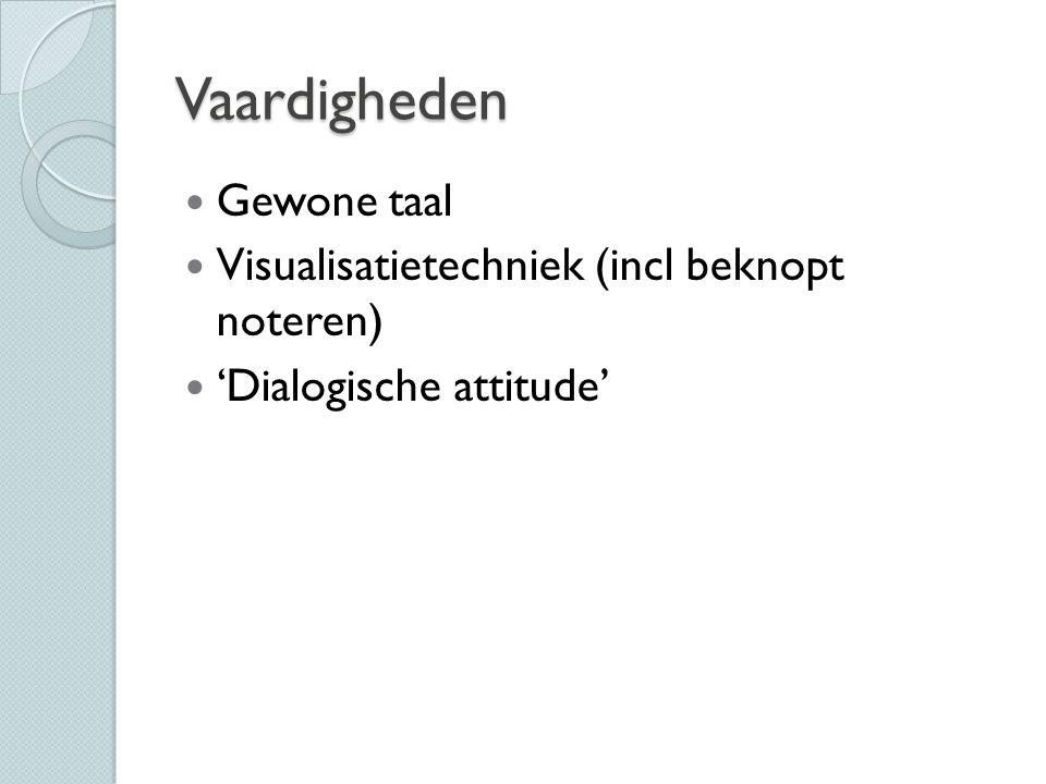 Vaardigheden Gewone taal Visualisatietechniek (incl beknopt noteren)