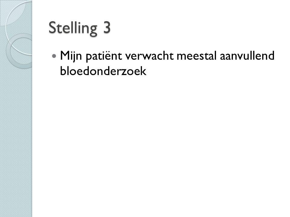 Stelling 3 Mijn patiënt verwacht meestal aanvullend bloedonderzoek