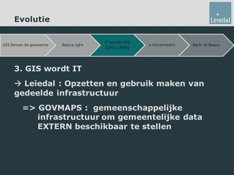 Evolutie GIS binnen de gemeente. Basics right. IT binnen GIS. (2001-2006) e-Government. Back to Basics.