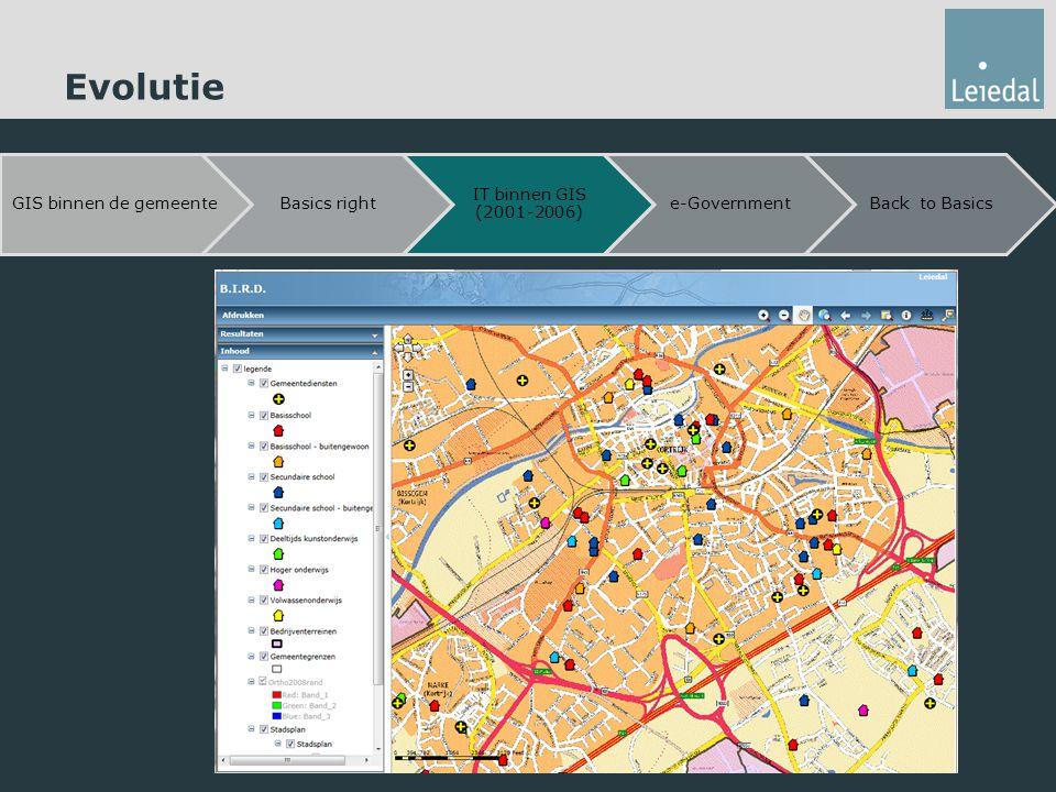 Evolutie GIS binnen de gemeente Basics right IT binnen GIS (2001-2006)