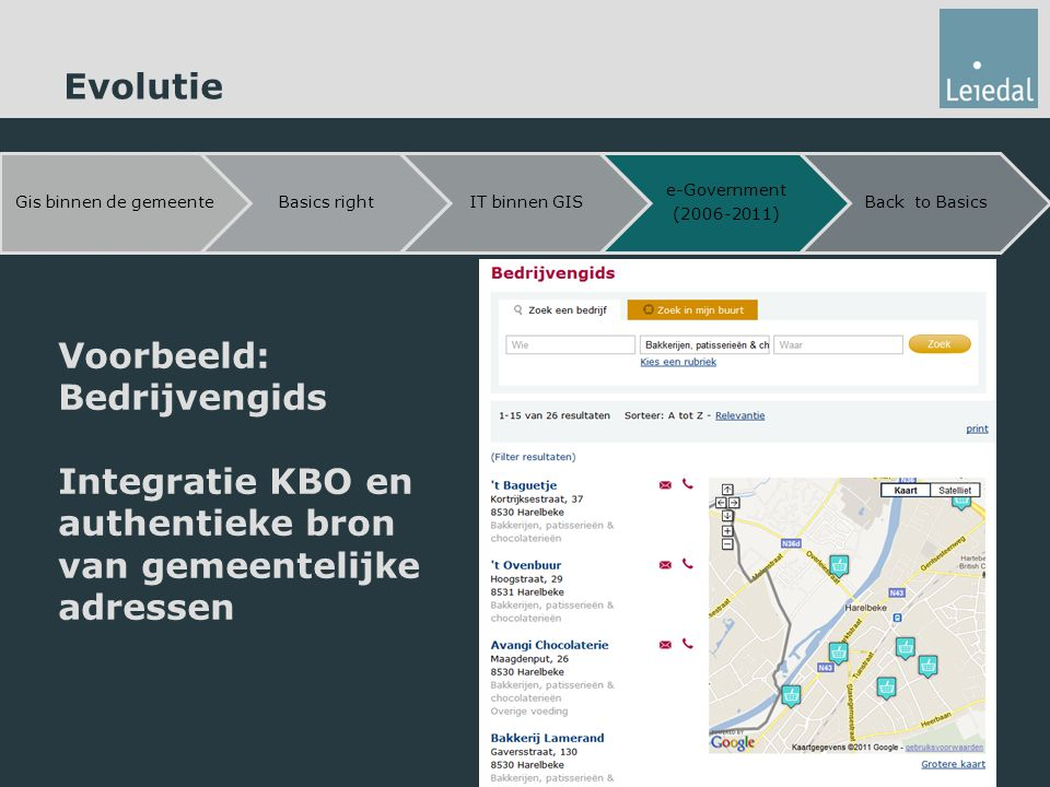 Evolutie Gis binnen de gemeente. Basics right. IT binnen GIS. e-Government. (2006-2011) Back to Basics.