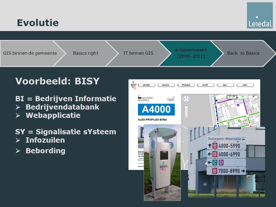 Evolutie Voorbeeld: BISY BI = Bedrijven Informatie Bedrijvendatabank