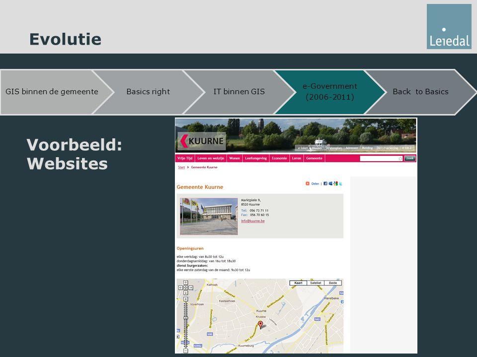Evolutie Voorbeeld: Websites GIS binnen de gemeente Basics right