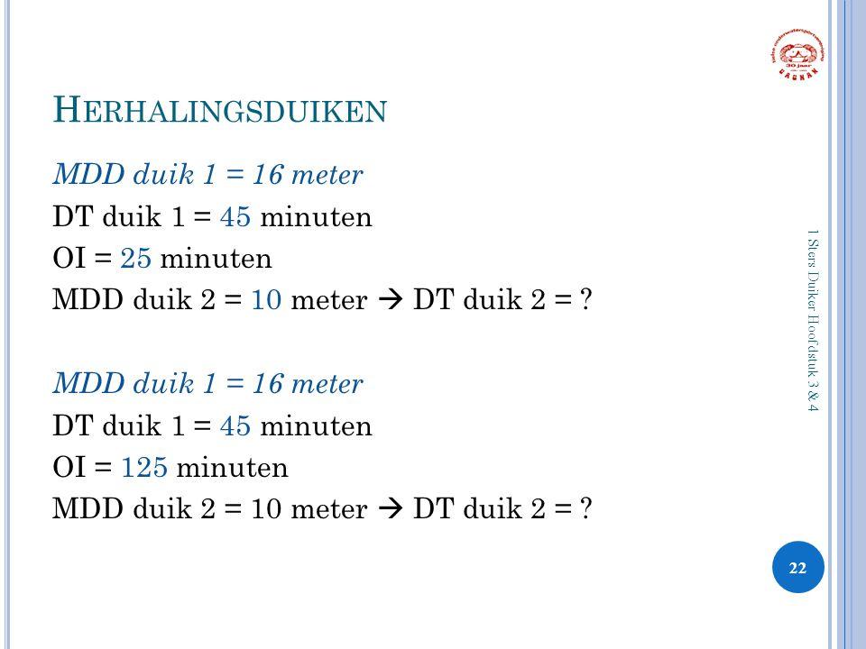 Herhalingsduiken MDD duik 1 = 16 meter DT duik 1 = 45 minuten