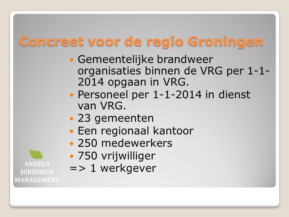 Concreet voor de regio Groningen